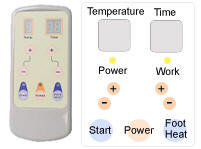 FAR INFRARED SAUNA I-SPA  CONTROL PANEL